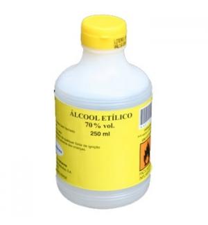 Alcool Etilico 70 250ml